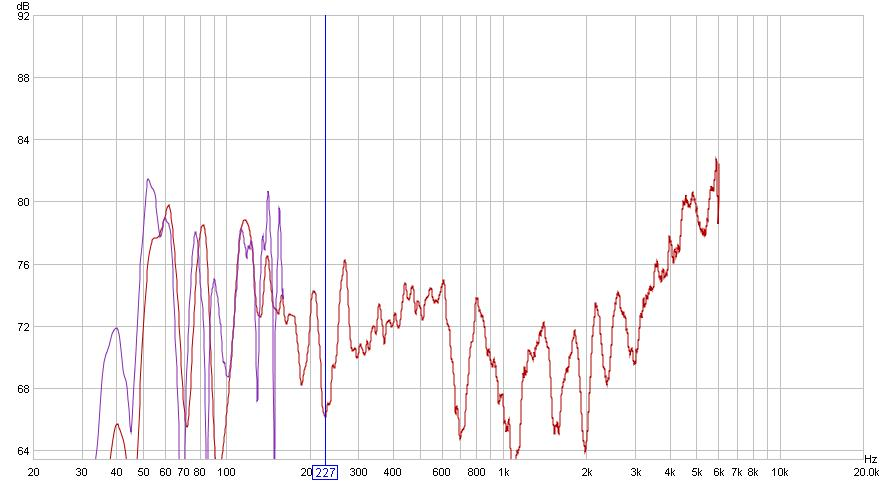 My Graph..Help with room speaker problems-leif.jpg