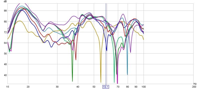 method to identify room modes-length-nulls.jpg