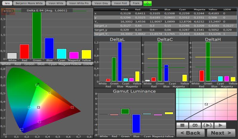 Adeo Screens.-lens-colors.jpg