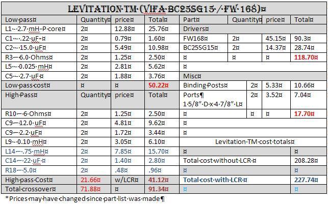 Levitation TM Fountek FW168/ Vifa BC25SG15-lev-bom.jpg