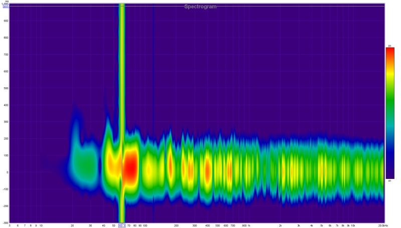 First time REW Plot-lfeplusmains_audysseyno_spectrogram.jpg