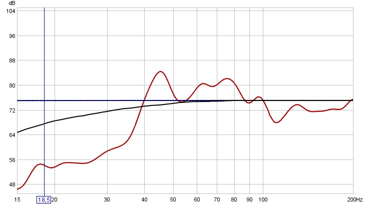 2 channel, left and right speakers only graphs-lhs_speaker_graph_1_smooth_2008_8_14.jpg