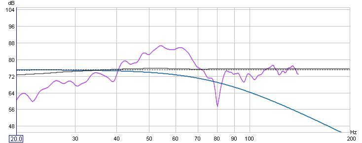 my graphs-linearsweep-corner-cal.jpg
