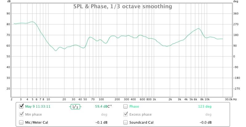 First measurement-listening-pos.jpg