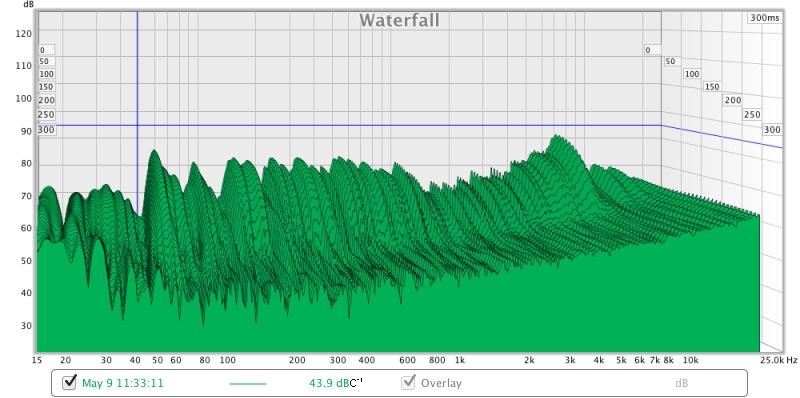 First measurement-listening-pos-waterfall.jpg
