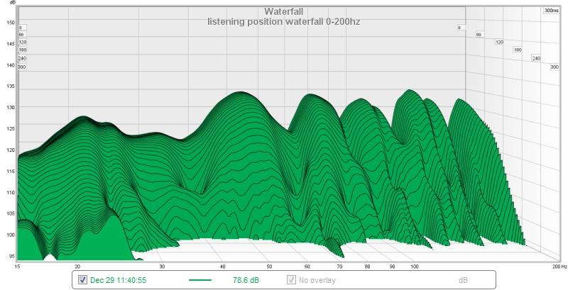My first graph with REW-listening-position-waterfall-no-audeyssey.jpg
