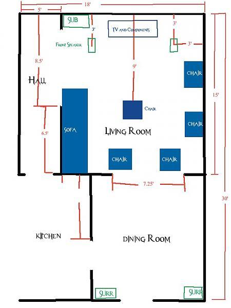 Which location?-listening-room.jpg