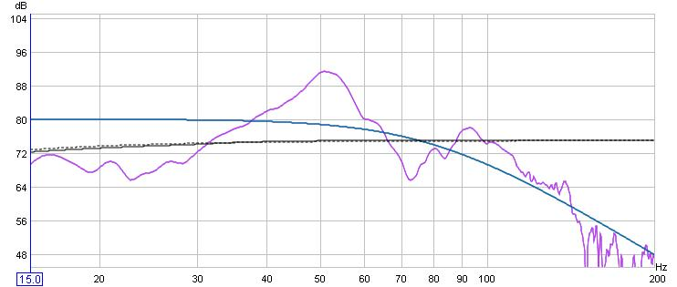 First Graphs...-listening7_24.jpg