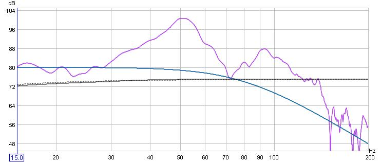 First Graphs...-listening7_24gain100-.jpg