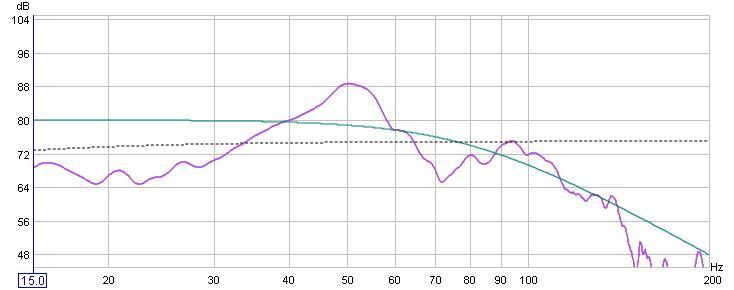 First Graphs...-listening90db.jpg