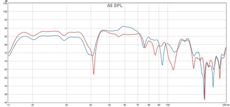 1st measurement-liv-rm-results.jpg