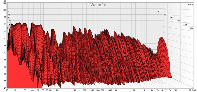 1st measurement-liv-rm-water-fall.jpg