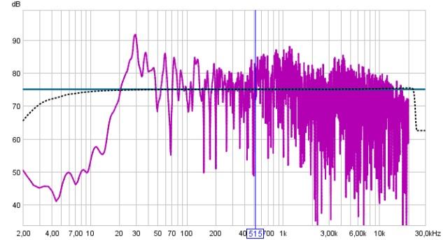 Oscillations in REW measurement-living-room-100216.jpg