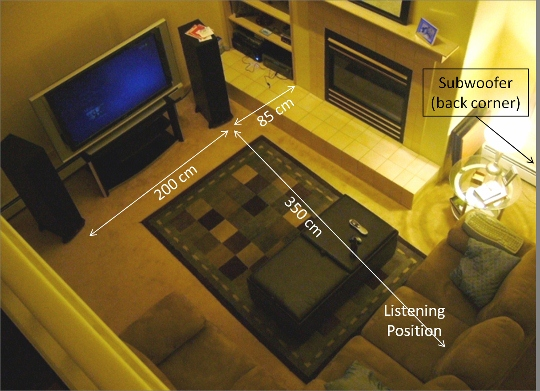 Can room treatment help me here?-living-room-outlay-20110202-540x391-.jpg