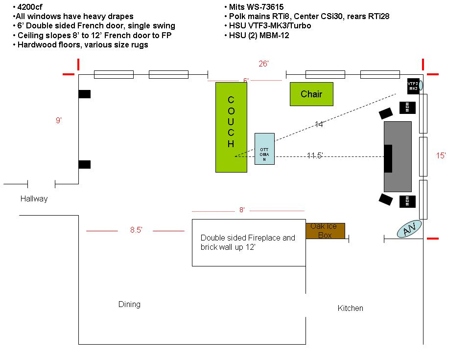 How to start measurements when you have multiple subs-living-room-v1.1.jpg