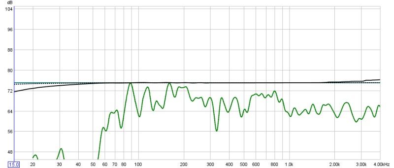 Interpreting First Graphs-ll-no-sub-16-octave.jpg