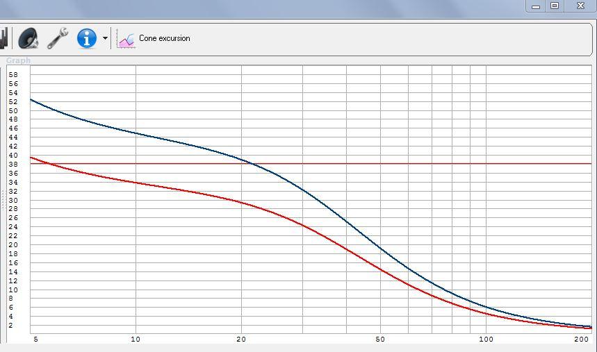 """Sealed TC Sounds LMS Ultra 5400 18"""" NOOB STYLE!!-lms-2500-vs-4400-no-hpf.jpg"""