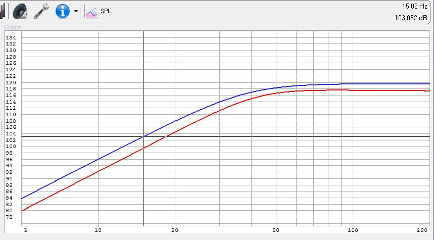 Ideal driver parameters for sealed sub?-lms-r-15-vs-titanic-15.jpg