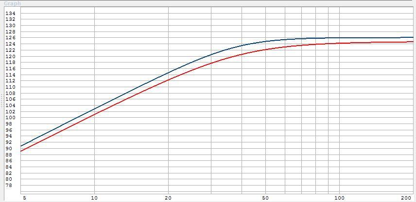 4 mach audio 18 IXLs or 2 FTW 21's-lms-vs-ftw-21.jpg
