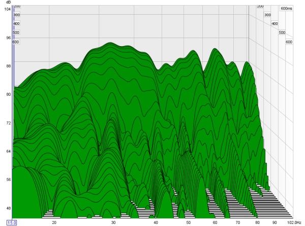Now What?-log-graph.jpg