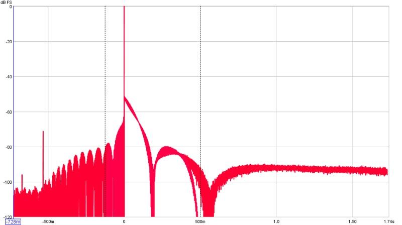 Pink noise problem?-loopback-impulse.jpg