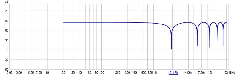 Bizzare lookback calibration result-loopback.jpg