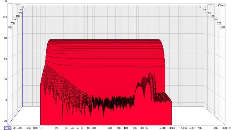Pink noise problem?-loopback-waterfall.jpg