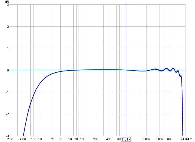 USB Soundcard - Windows 7 64-bit-loopback_44.1.jpg