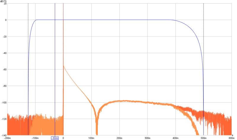 Loopback Bathtub curve-loopbackimp.jpg