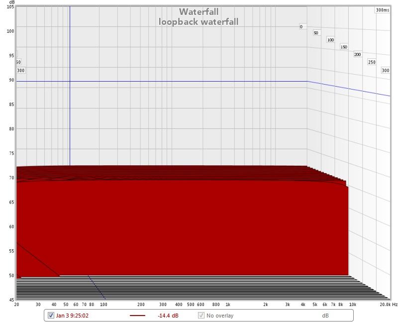 Possible bug in Decay, waterfall, spectrogram-loopbackwater.jpg
