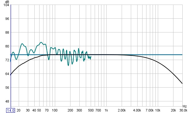 Questions on REW..-low-14-hz-rumble-filter.jpg