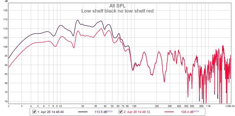 """Fi SP4 18"""" Build-low-shelf-black-no-low-shelf-red.jpg"""