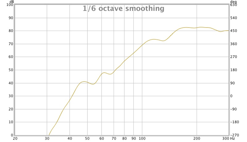 please have a look at my charts-low-spectrum-calibration-test-.jpg