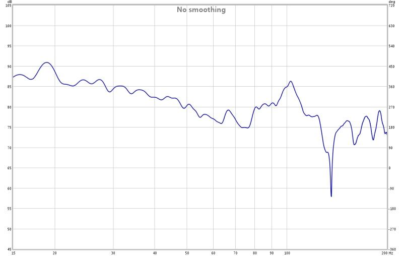 My PEQed dual sub graphs-lowend.jpg