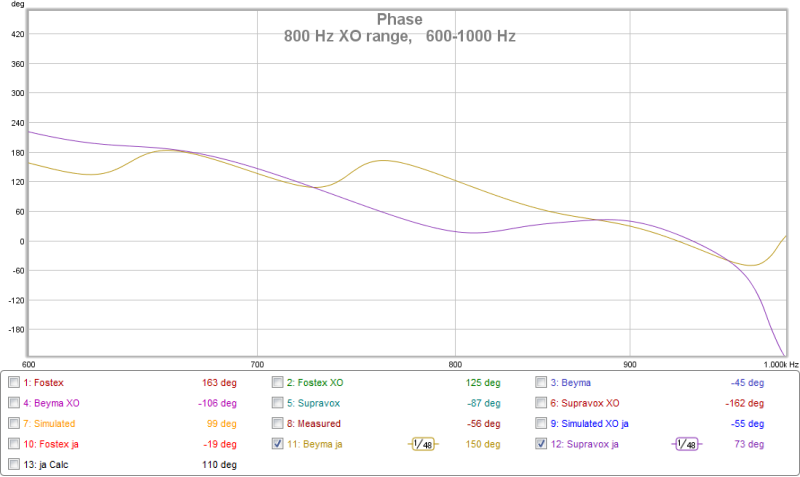 New function required : implementation of Low pass and High pass filters to perfectly simulate response curve with EQs-lower-xo-phase.png