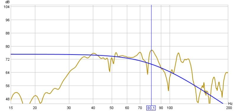 My Graph-loweredthevoulme.jpg