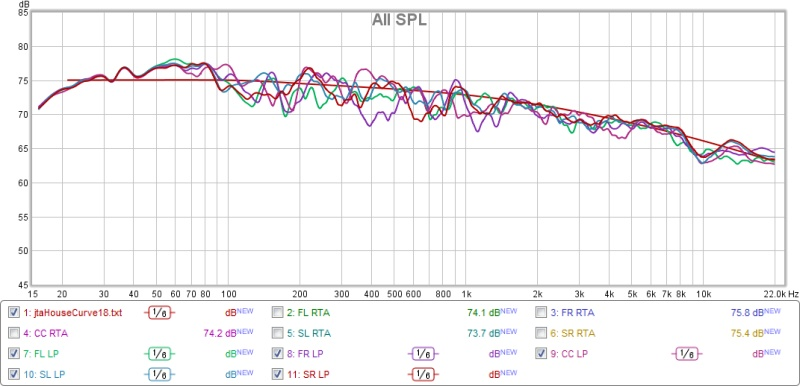 Is it a good idea to EQ above 250hz ??-lp-spl.jpg
