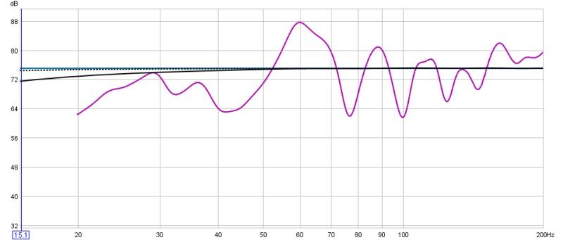 Interpreting First Graphs-lr-sub-16-octave.jpg