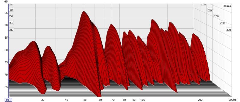 Interpreting First Graphs-lr-sub-waterfall.jpg