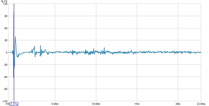 Impulse measurements-ls-fs.jpg