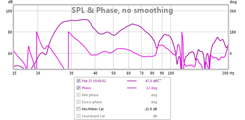1st Measurement - I think its right. Need confirmation.-m-2-27-11_1511_spl-phase.jpg