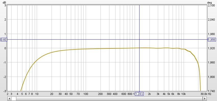 REW Sound Card Database-m-audio-mobile-pre.jpg