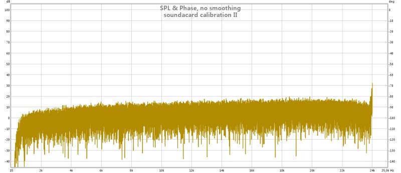 Calibrating Soundcard-m-audio-mobile-pre-usb-calibration.jpg