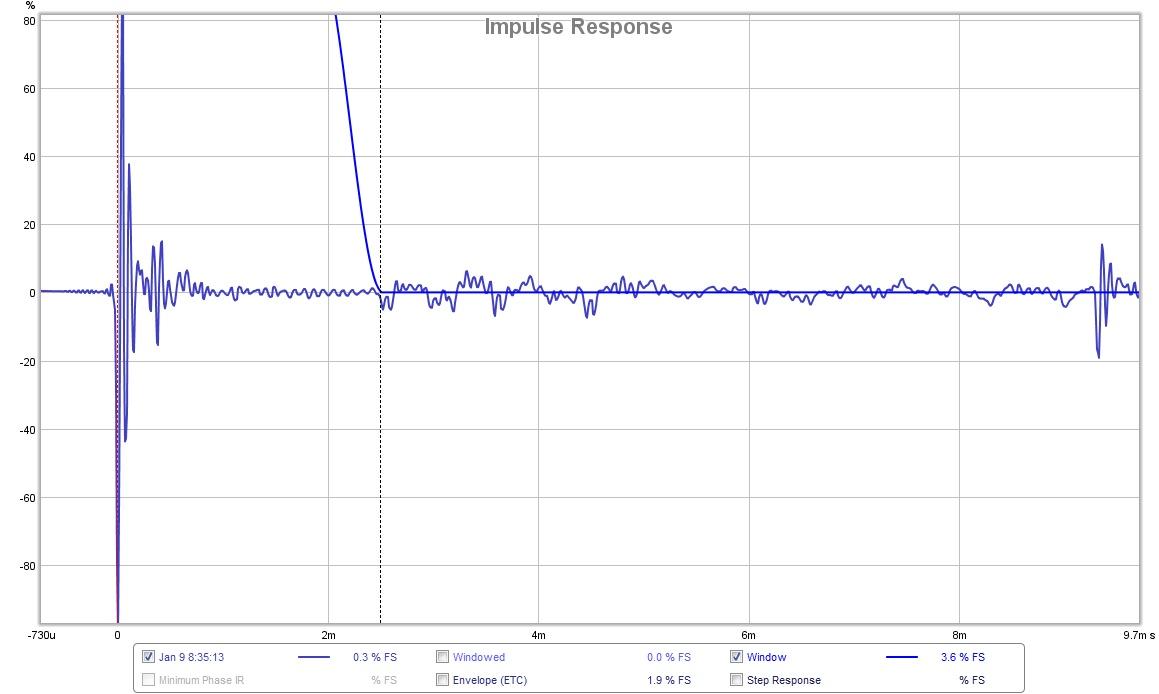 3 way speaker measurements inside, outside & group delay: am I right?-m1.jpg