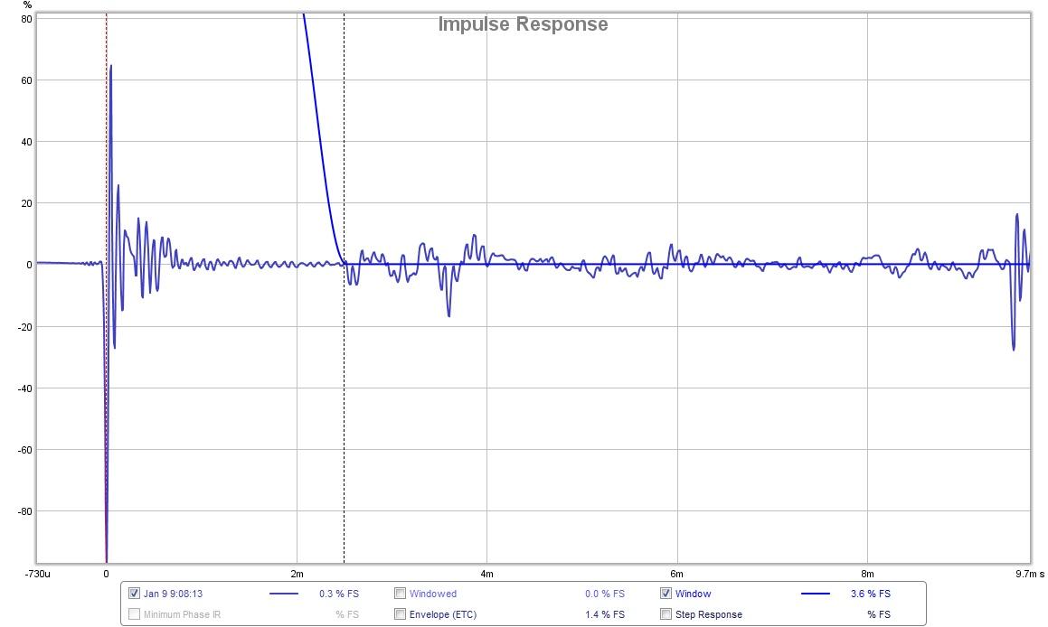 3 way speaker measurements inside, outside & group delay: am I right?-m3.jpg