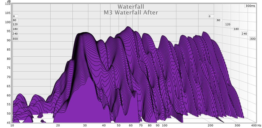 Amazing Results - I wanted to share...but what next?!-m3-watefall-after.jpg