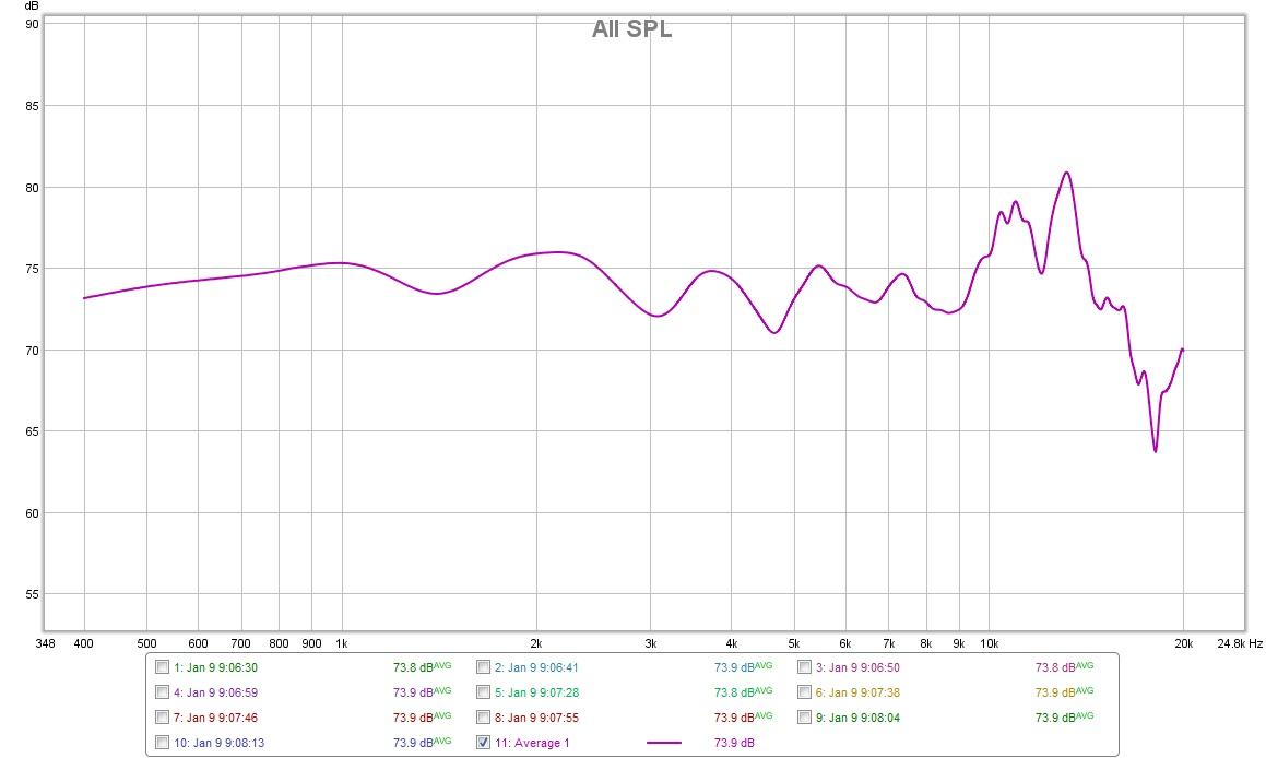3 way speaker measurements inside, outside & group delay: am I right?-m4.jpg