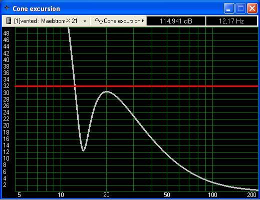 Project Maelstrom X 21 LLT 800l 14hz-m_cone.jpg