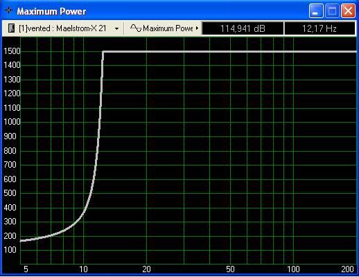 Project Maelstrom X 21 LLT 800l 14hz-m_power.jpg