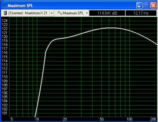 Project Maelstrom X 21 LLT 800l 14hz-m_spl.jpg